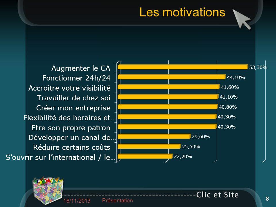 Les motivations 16/11/2013 Présentation 8