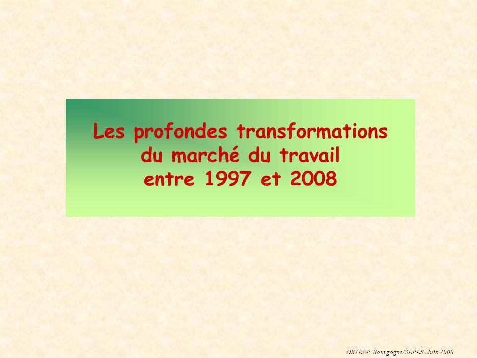 Les profondes transformations du marché du travail entre 1997 et 2008 DRTEFP Bourgogne/SEPES- Juin 2008