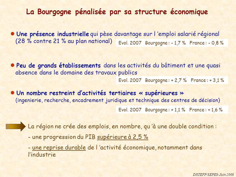 Une présence industrielle qui pèse davantage sur l emploi salarié régional (28 % contre 21 % au plan national) La Bourgogne pénalisée par sa structure