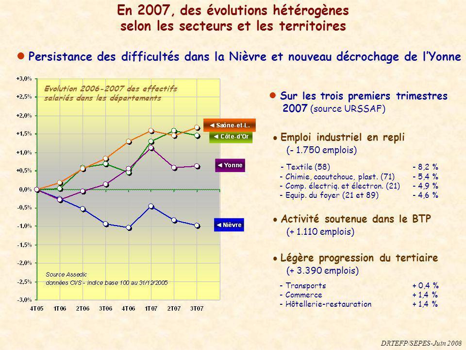 En 2007, des évolutions hétérogènes selon les secteurs et les territoires Evolution 2006-2007 des effectifs salariés dans les départements Persistance