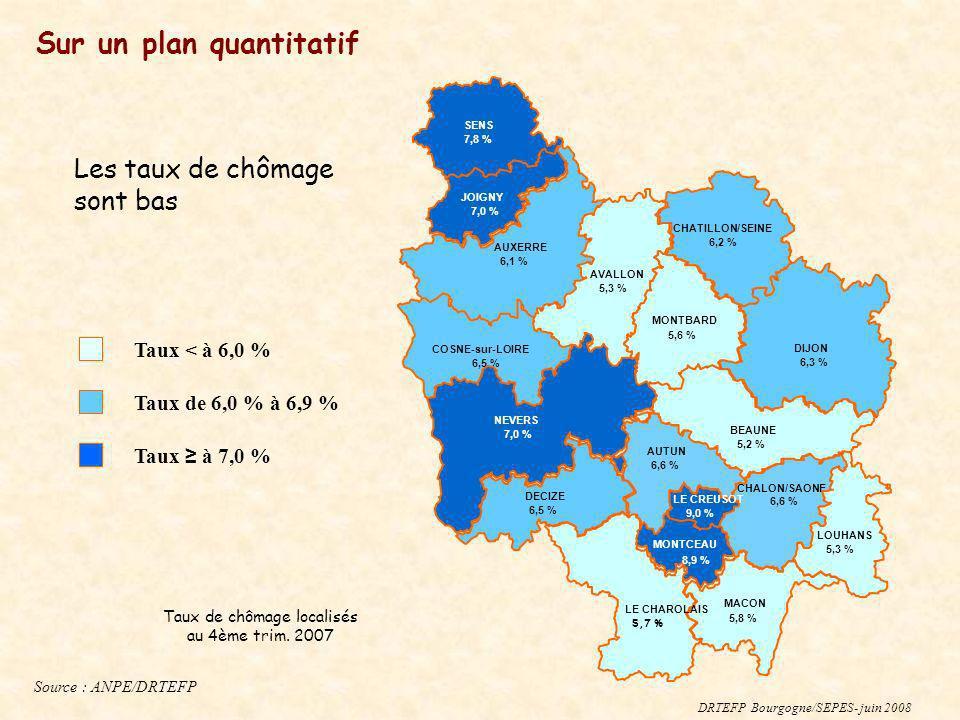Source : ANPE/DRTEFP Taux de chômage localisés au 4ème trim. 2007 DIJON 6,3 % AUXERRE 6,1 % CHALON/SAONE 6,6 % AUTUN 6,6 % COSNE-sur-LOIRE 6,5 % DECIZ