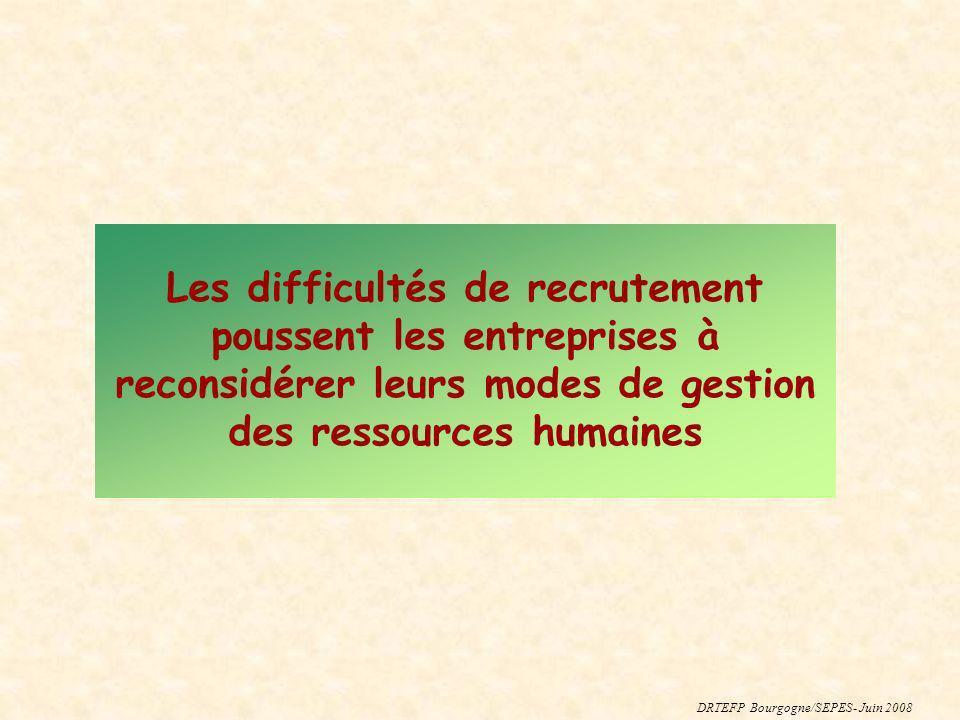 Les difficultés de recrutement poussent les entreprises à reconsidérer leurs modes de gestion des ressources humaines DRTEFP Bourgogne/SEPES- Juin 200