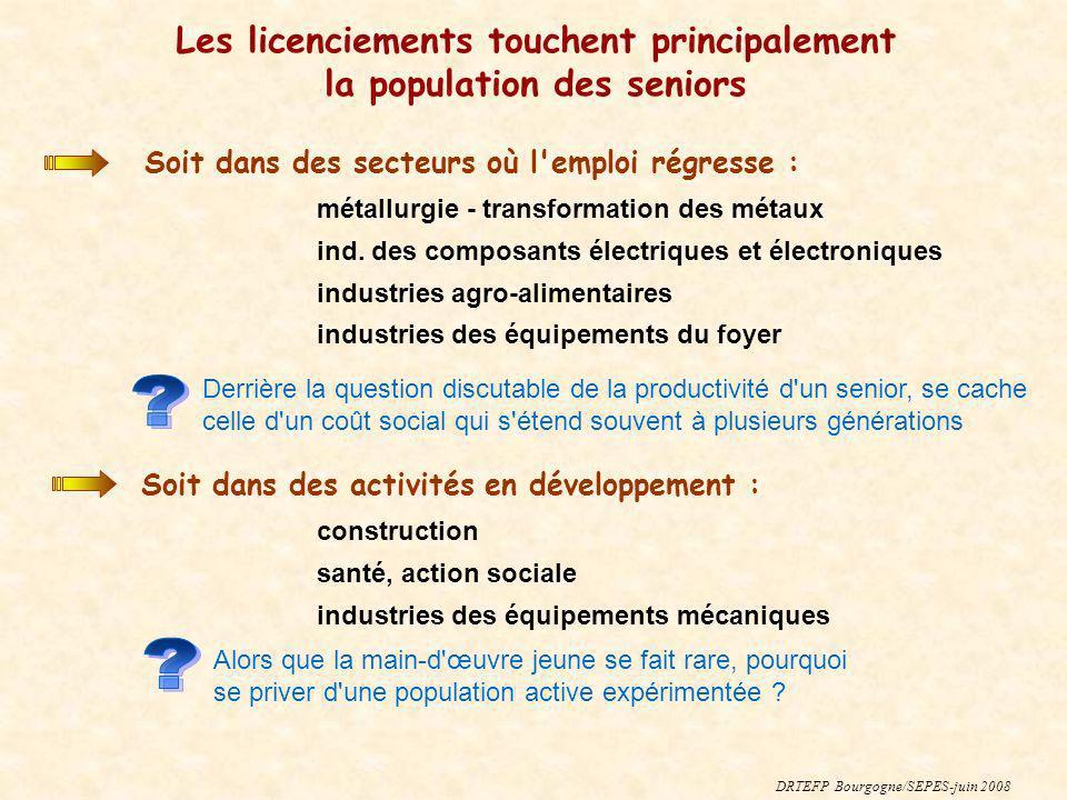 Les licenciements touchent principalement la population des seniors DRTEFP Bourgogne/SEPES-juin 2008 Soit dans des secteurs où l'emploi régresse : mét