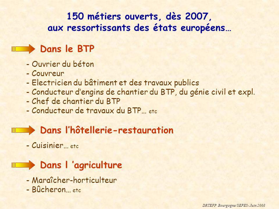 150 métiers ouverts, dès 2007, aux ressortissants des états européens… Dans le BTP - Ouvrier du béton - Couvreur - Electricien du bâtiment et des trav