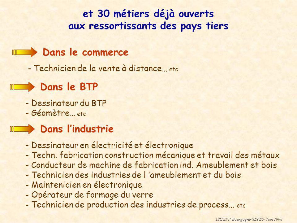 DRTEFP Bourgogne/SEPES- Juin 2008 et 30 métiers déjà ouverts aux ressortissants des pays tiers Dans le commerce - Technicien de la vente à distance… e