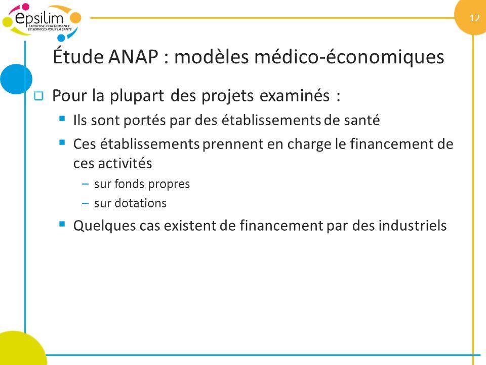 Étude ANAP : modèles médico-économiques Pour la plupart des projets examinés : Ils sont portés par des établissements de santé Ces établissements pren