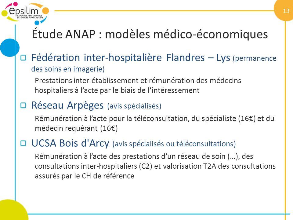 Étude ANAP : modèles médico-économiques Fédération inter-hospitalière Flandres – Lys (permanence des soins en imagerie) Prestations inter-établissemen