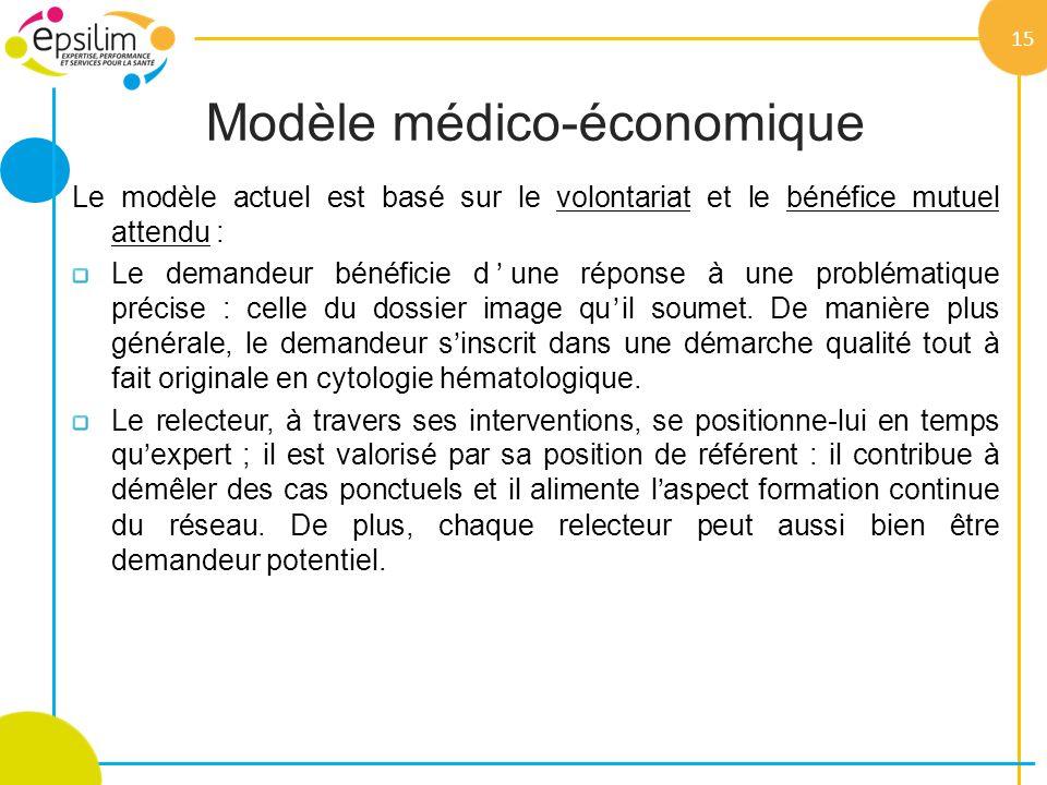 Modèle médico-économique Le modèle actuel est basé sur le volontariat et le bénéfice mutuel attendu : Le demandeur bénéficie dune réponse à une problé
