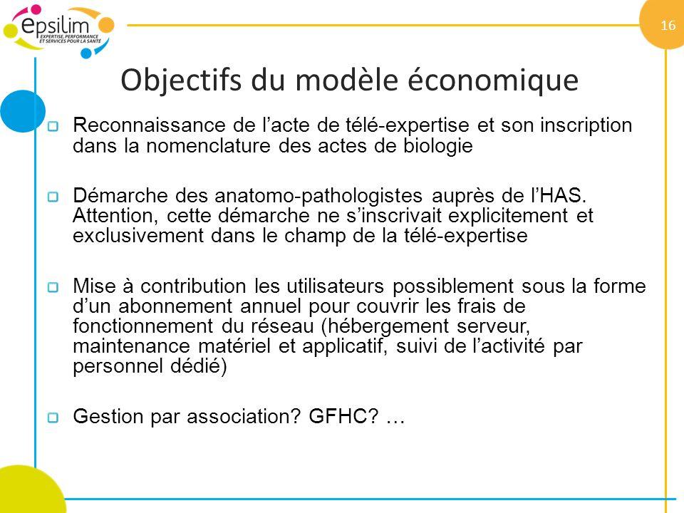 Objectifs du modèle économique Reconnaissance de lacte de télé-expertise et son inscription dans la nomenclature des actes de biologie Démarche des an
