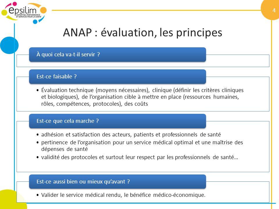 ANAP : évaluation, les principes 4