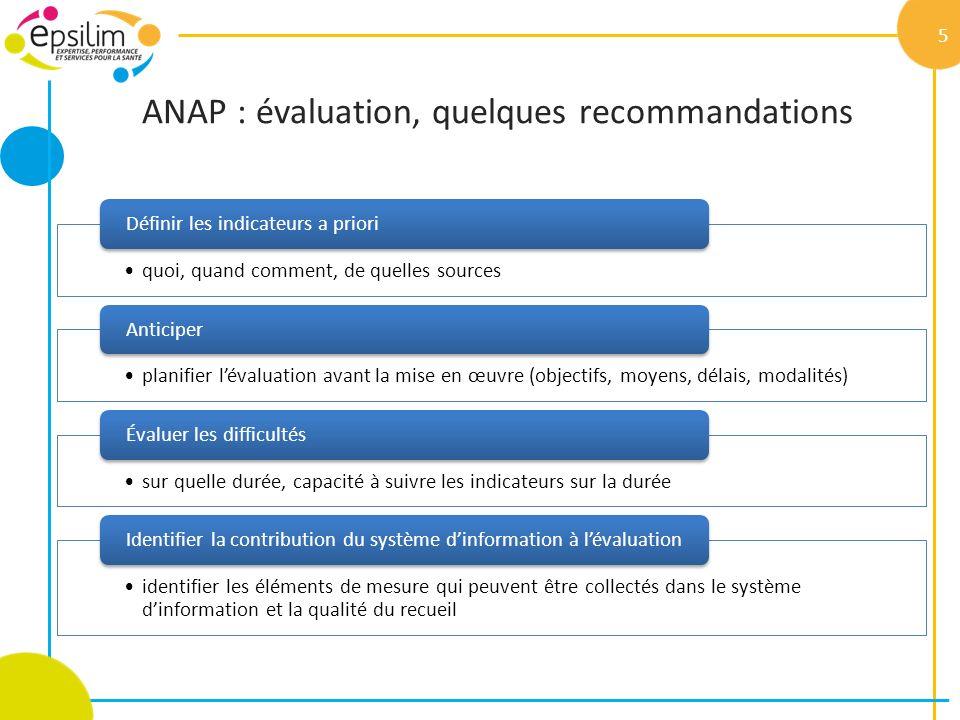 ANAP : évaluation, quelques recommandations 5