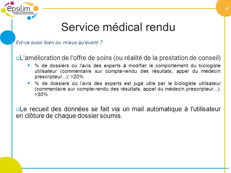 Réseau ANDRAL Dossier n° : _ _ _ _ _ - _ _ _ - _ _ _ _ _ Groupe Francophone dHématologie Cellulaire Vous avez adressé un dossier images pour télé-expertise ; votre demande est désormais clôturée, nous vous remercions de bien vouloir compléter le formulaire ci-dessous.