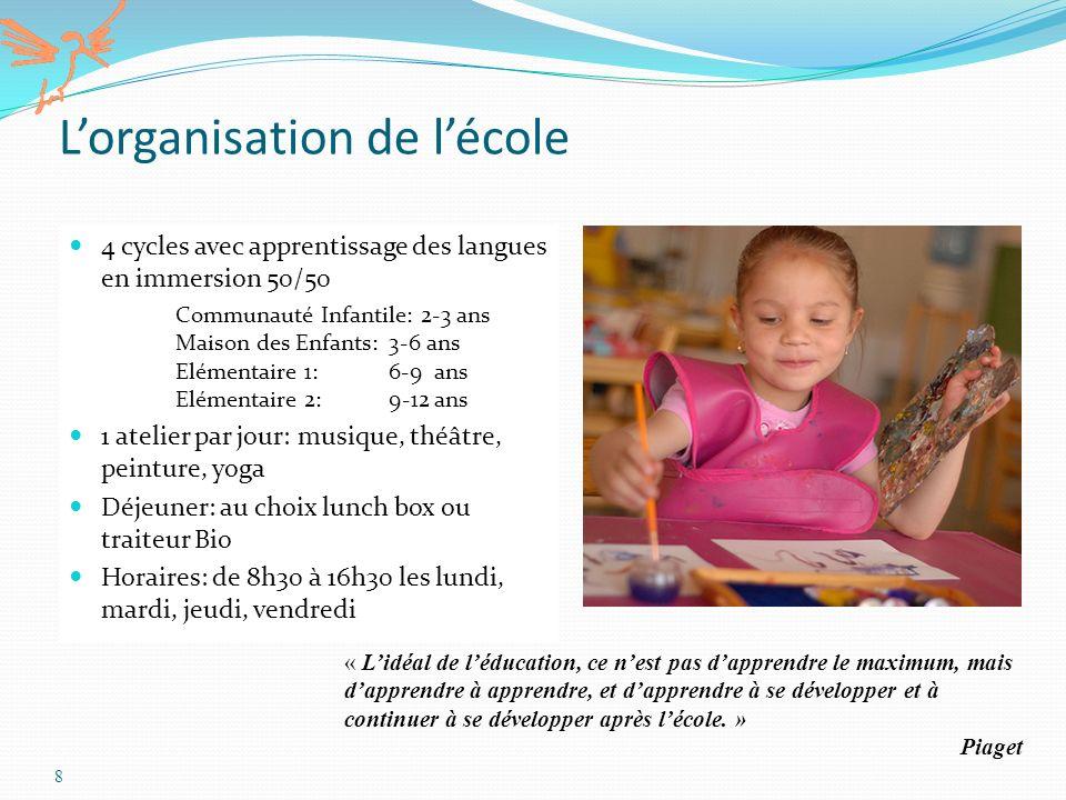 8 Lorganisation de lécole 4 cycles avec apprentissage des langues en immersion 50/50 Communauté Infantile: 2-3 ans Maison des Enfants:3-6 ans Elémenta