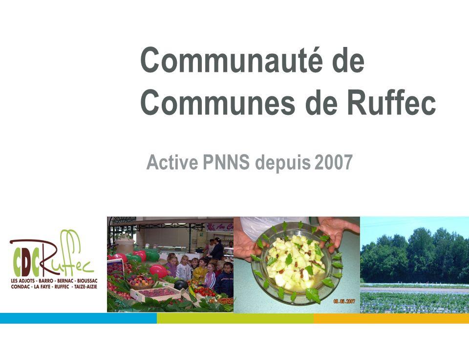 Communauté de Communes de Ruffec Active PNNS depuis 2007