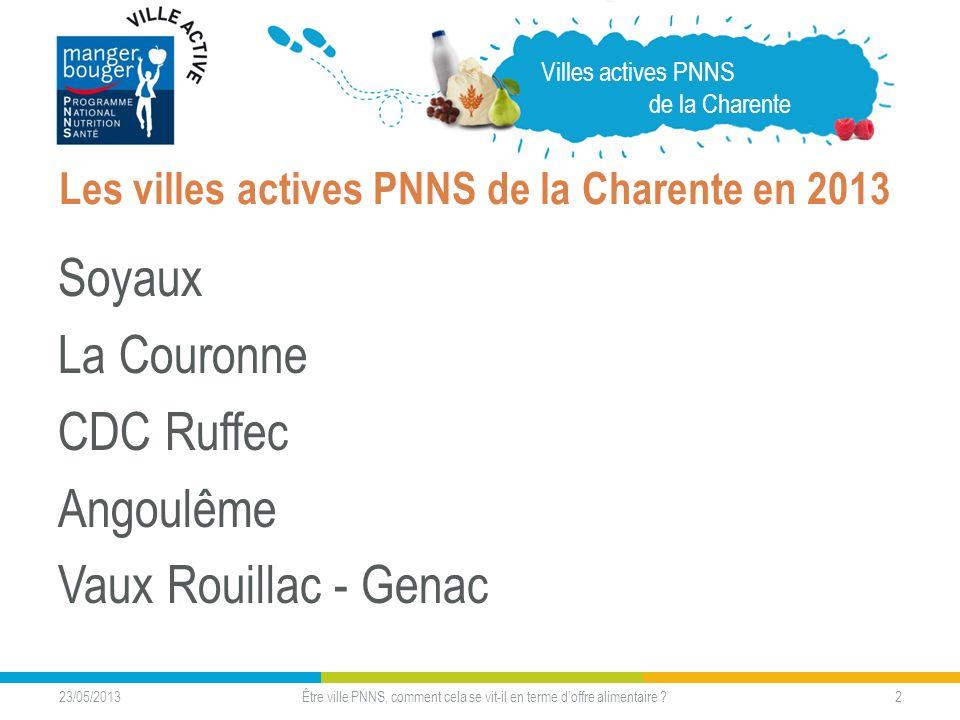 23/05/2013 Être ville PNNS, comment cela se vit-il en terme doffre alimentaire ?2 Les villes actives PNNS de la Charente en 2013 Soyaux La Couronne CD