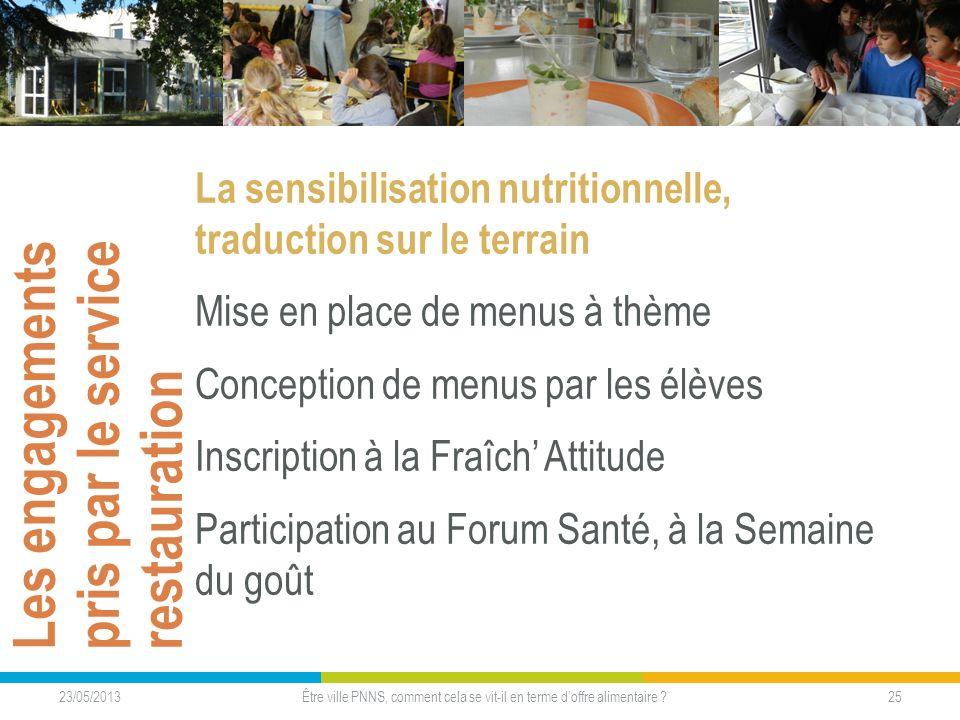 Les engagements pris par le service restauration La sensibilisation nutritionnelle, traduction sur le terrain Mise en place de menus à thème Conceptio