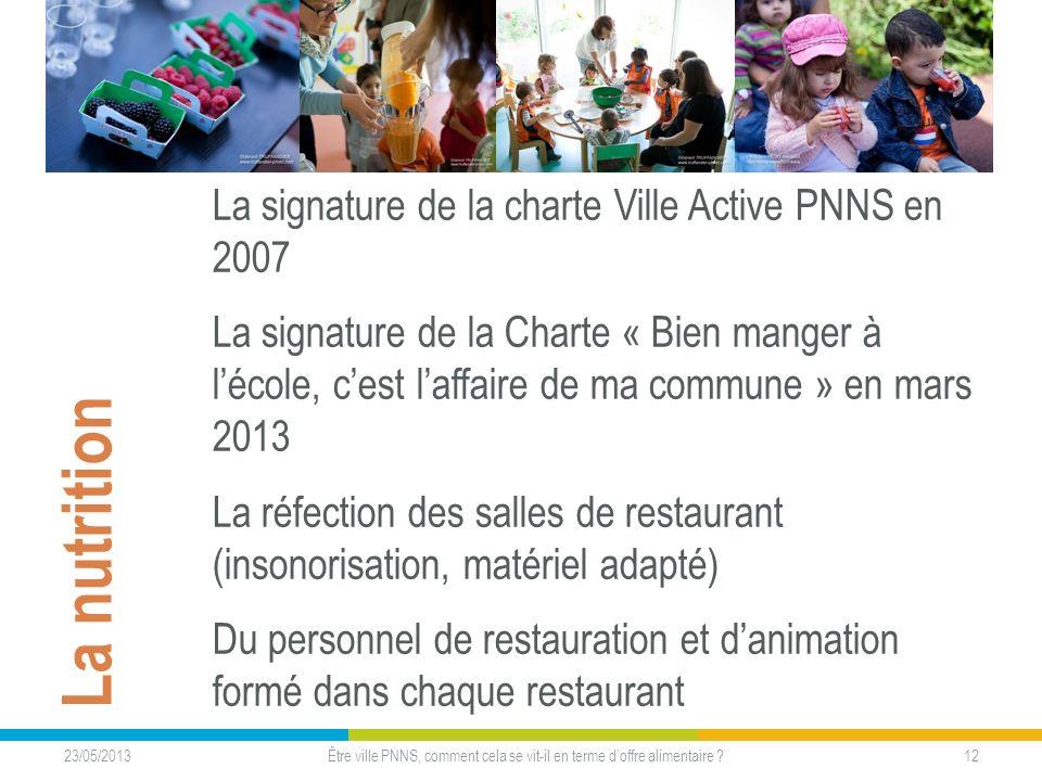 23/05/2013 12 Villes actives PNNS de la Charente Être ville PNNS, comment cela se vit-il en terme doffre alimentaire ? La nutrition La signature de la