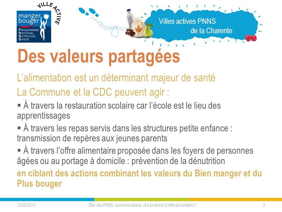 23/05/2013 3 Des valeurs partagées Lalimentation est un déterminant majeur de santé La Commune et la CDC peuvent agir : À travers la restauration scol