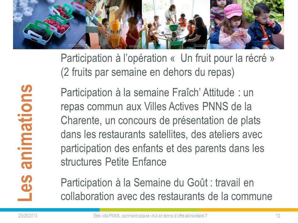 23/05/2013 12 Villes actives PNNS de la Charente Être ville PNNS, comment cela se vit-il en terme doffre alimentaire ? Les animations Participation à