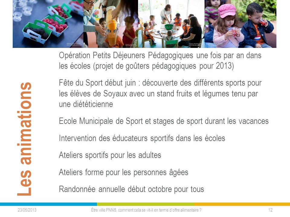 23/05/2013 12 Villes actives PNNS de la Charente Être ville PNNS, comment cela se vit-il en terme doffre alimentaire ? Les animations Opération Petits
