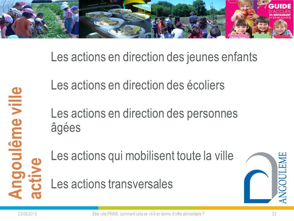 23/05/2013 33Être ville PNNS, comment cela se vit-il en terme doffre alimentaire ? Angoulême ville active Les actions en direction des jeunes enfants