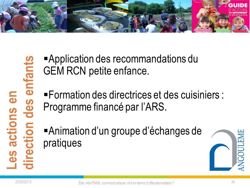 23/05/2013 34 Être ville PNNS, comment cela se vit-il en terme doffre alimentaire ? Les actions en direction des enfants Application des recommandatio