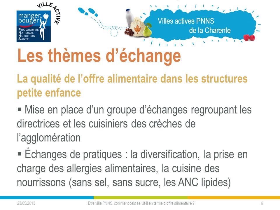 23/05/2013 6 Les thèmes déchange La qualité de loffre alimentaire dans les structures petite enfance Mise en place dun groupe déchanges regroupant les