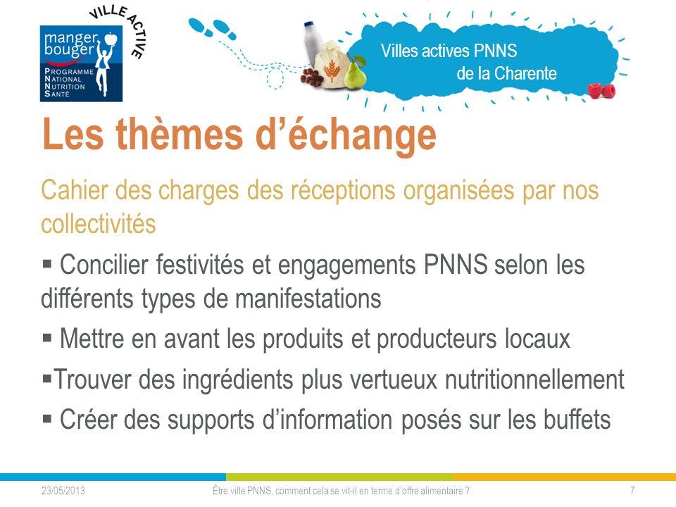 23/05/2013 7 Les thèmes déchange Cahier des charges des réceptions organisées par nos collectivités Concilier festivités et engagements PNNS selon les