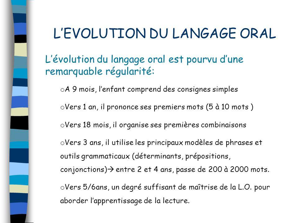 LEVOLUTION DU LANGAGE ORAL Lévolution du langage oral est pourvu dune remarquable régularité: o A 9 mois, lenfant comprend des consignes simples o Ver