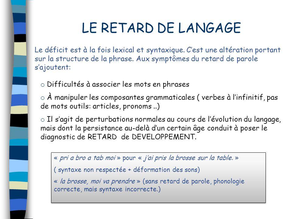 LE RETARD DE LANGAGE Le déficit est à la fois lexical et syntaxique. Cest une altération portant sur la structure de la phrase. Aux symptômes du retar