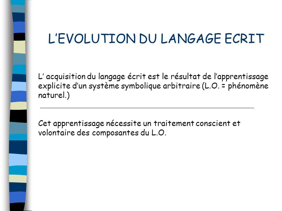 LEVOLUTION DU LANGAGE ECRIT L acquisition du langage écrit est le résultat de lapprentissage explicite dun système symbolique arbitraire (L.O. = phéno