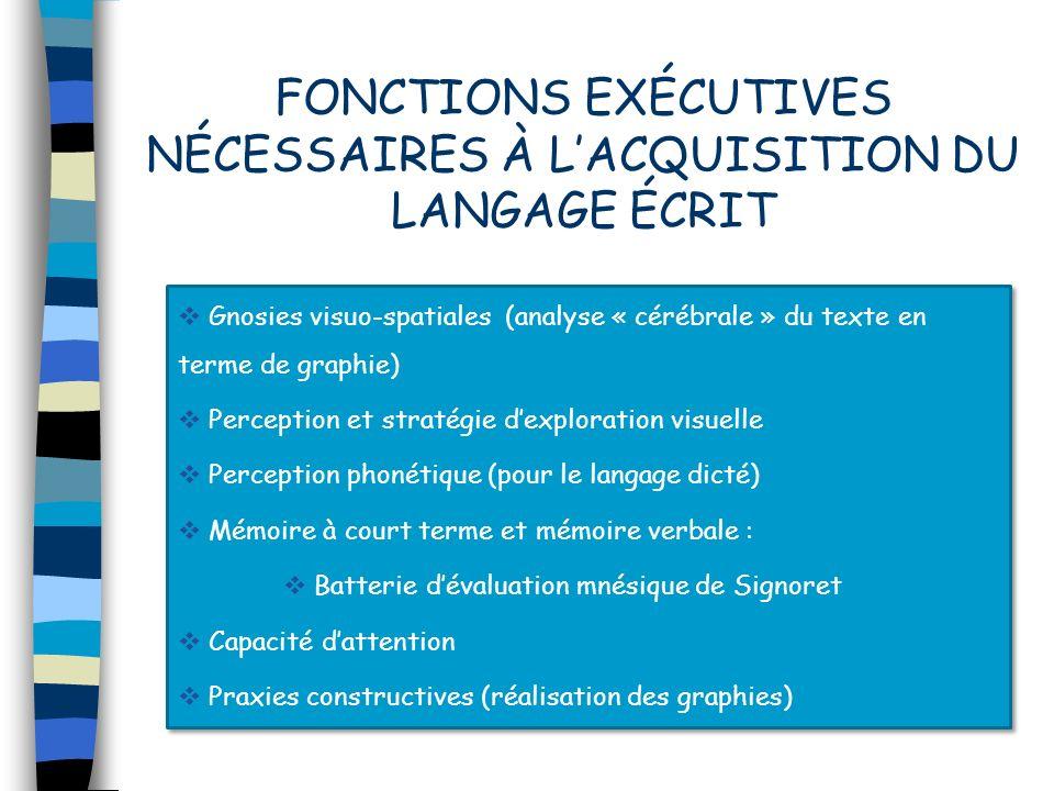 FONCTIONS EXÉCUTIVES NÉCESSAIRES À LACQUISITION DU LANGAGE ÉCRIT Gnosies visuo-spatiales (analyse « cérébrale » du texte en terme de graphie) Percepti
