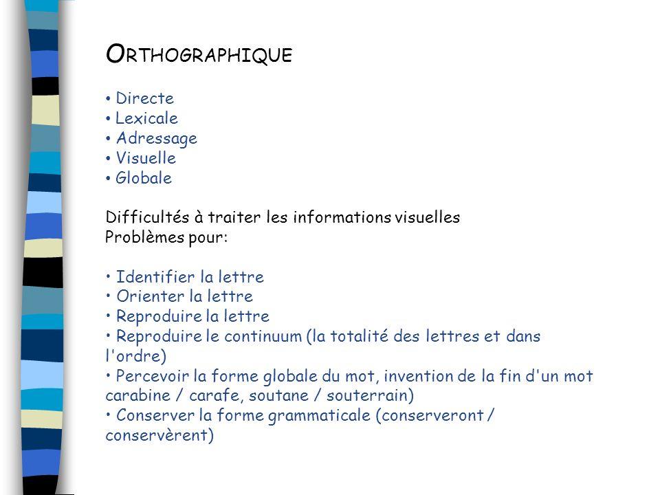 O RTHOGRAPHIQUE Directe Lexicale Adressage Visuelle Globale Difficultés à traiter les informations visuelles Problèmes pour: Identifier la lettre Orie