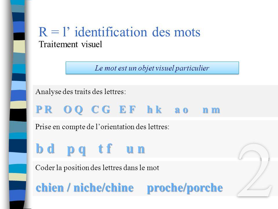 Analyse des traits des lettres: P RO QC GE Fh ka on m Prise en compte de lorientation des lettres: b d p q t f u n Coder la position des lettres dans