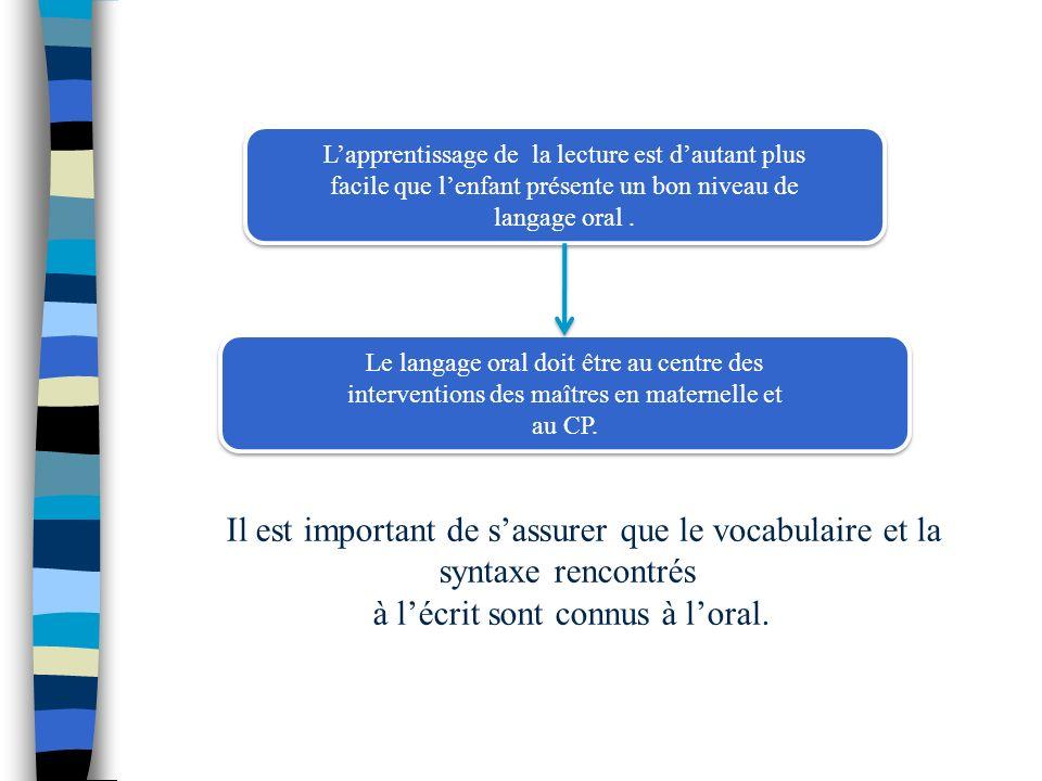 Lapprentissage de la lecture est dautant plus facile que lenfant présente un bon niveau de langage oral. Lapprentissage de la lecture est dautant plus