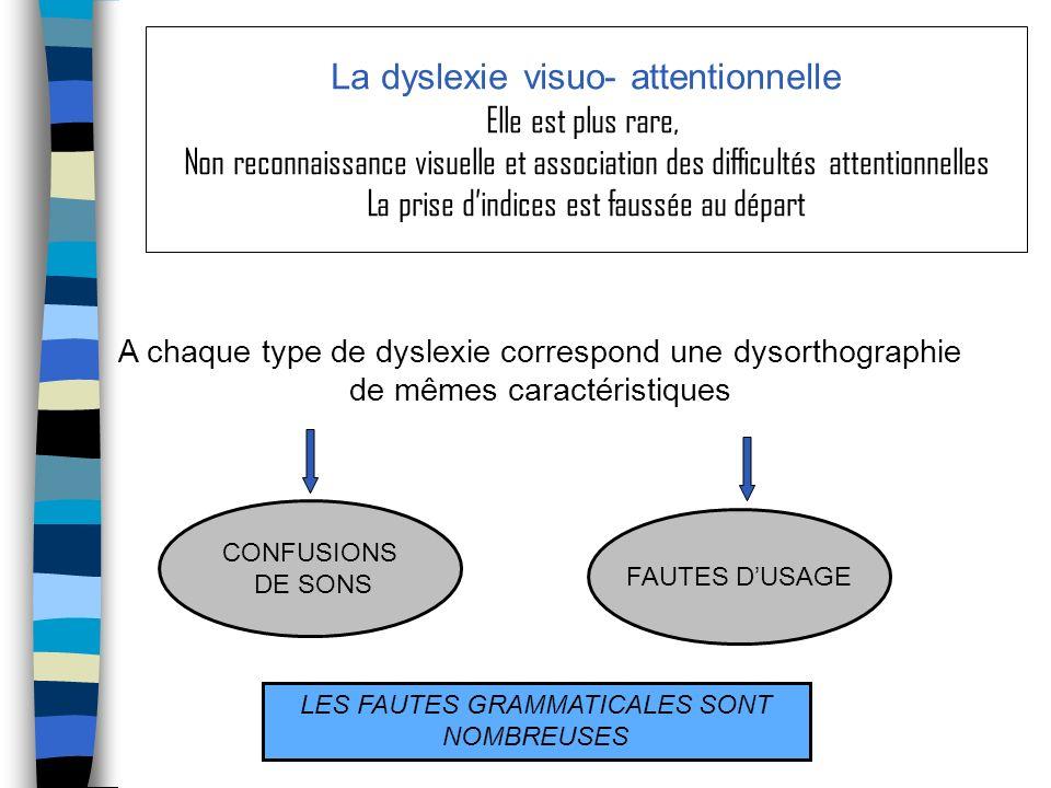 La dyslexie visuo- attentionnelle Elle est plus rare, Non reconnaissance visuelle et association des difficultés attentionnelles La prise dindices est