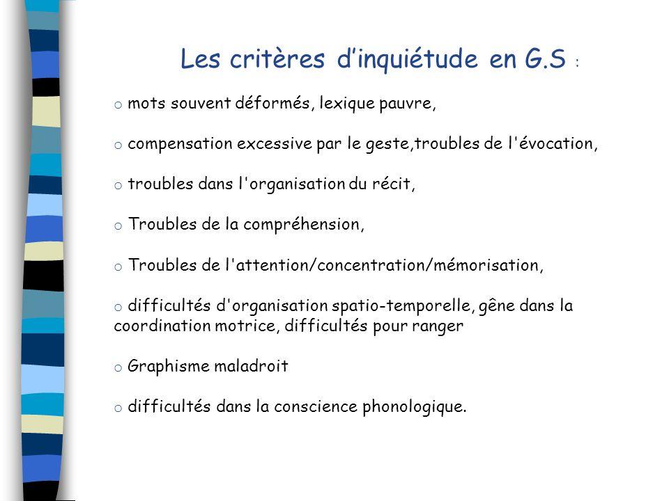 Les critères dinquiétude en G.S : o mots souvent déformés, lexique pauvre, o compensation excessive par le geste,troubles de l'évocation, o troubles d