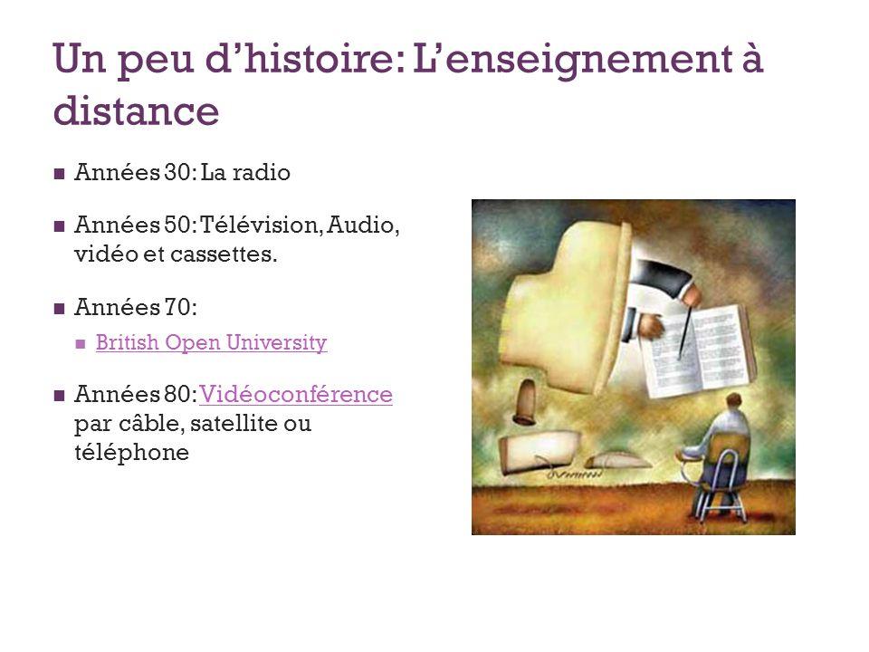 Un peu dhistoire: Lenseignement à distance Années 30: La radio Années 50: Télévision, Audio, vidéo et cassettes.