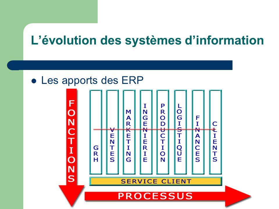 Lévolution des systèmes dinformation Les apports des ERP