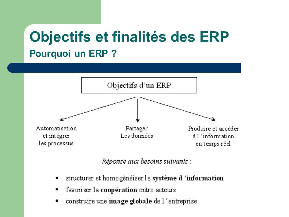 Objectifs et finalités des ERP Pourquoi un ERP ?