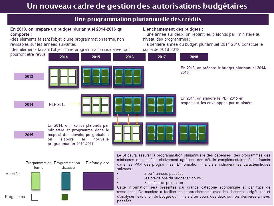 Une programmation pluriannuelle des crédits Un nouveau cadre de gestion des autorisations budgétaires En 2013, on prépare un budget pluriannuel 2014-2