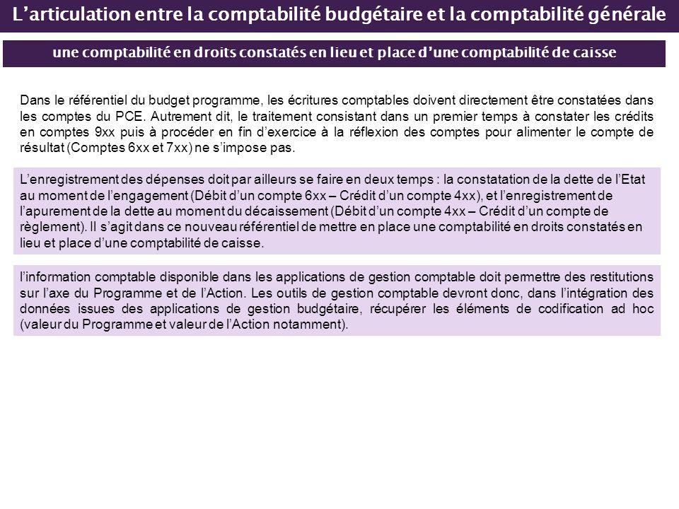 une comptabilité en droits constatés en lieu et place dune comptabilité de caisse Larticulation entre la comptabilité budgétaire et la comptabilité gé