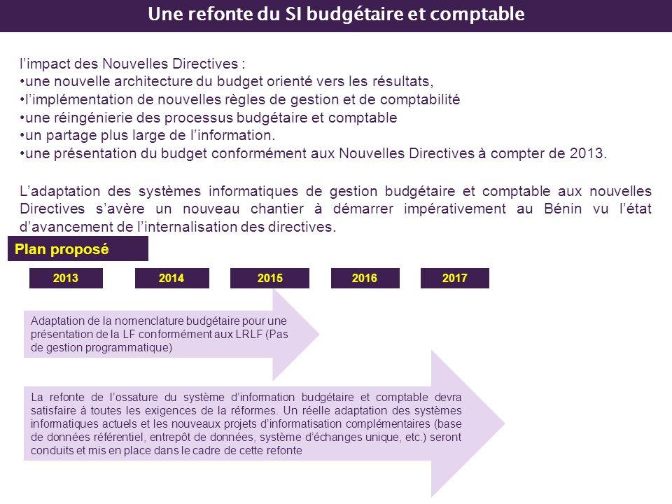 Une refonte du SI budgétaire et comptable limpact des Nouvelles Directives : une nouvelle architecture du budget orienté vers les résultats, limplémen