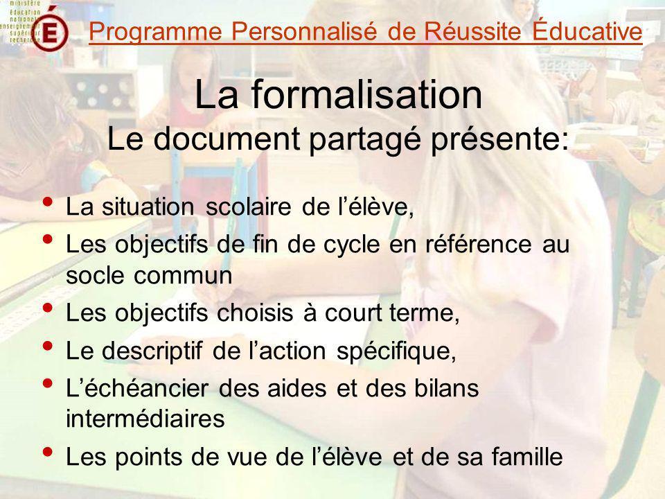 La formalisation Le document partagé présente: La situation scolaire de lélève, Les objectifs de fin de cycle en référence au socle commun Les objecti