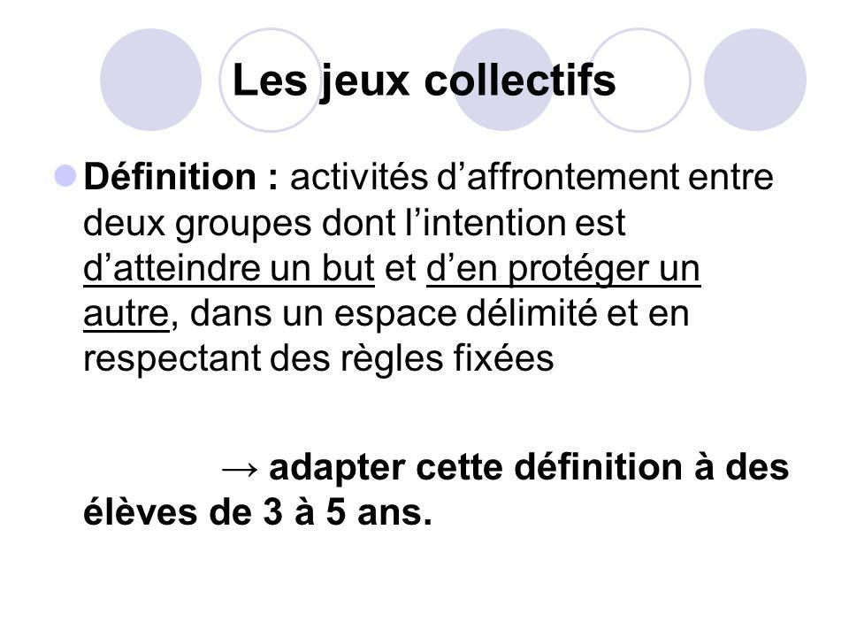 Les jeux collectifs Définition : activités daffrontement entre deux groupes dont lintention est datteindre un but et den protéger un autre, dans un es