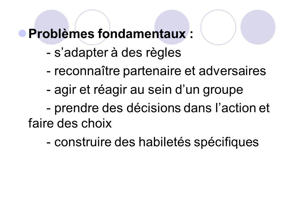 Problèmes fondamentaux : - sadapter à des règles - reconnaître partenaire et adversaires - agir et réagir au sein dun groupe - prendre des décisions d