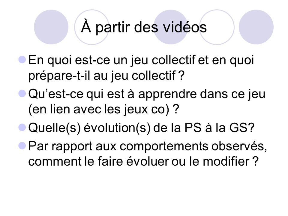 À partir des vidéos En quoi est-ce un jeu collectif et en quoi prépare-t-il au jeu collectif ? Quest-ce qui est à apprendre dans ce jeu (en lien avec