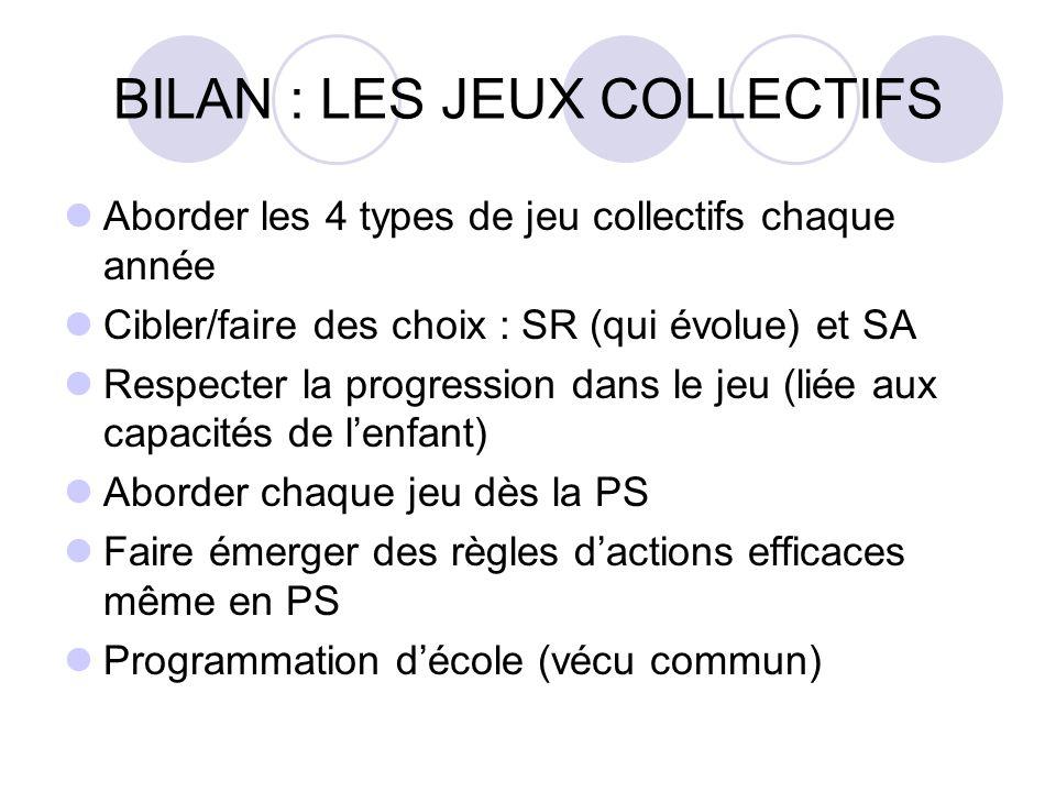 BILAN : LES JEUX COLLECTIFS Aborder les 4 types de jeu collectifs chaque année Cibler/faire des choix : SR (qui évolue) et SA Respecter la progression
