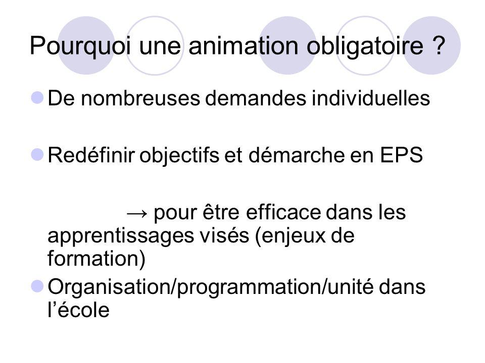 Pourquoi une animation obligatoire ? De nombreuses demandes individuelles Redéfinir objectifs et démarche en EPS pour être efficace dans les apprentis
