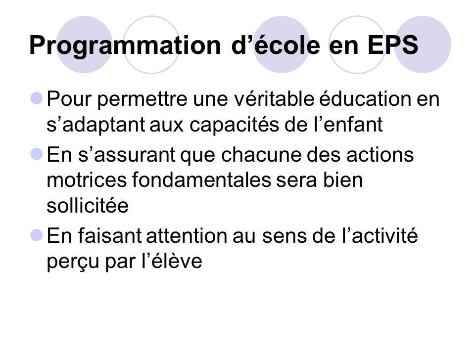 Programmation décole en EPS Pour permettre une véritable éducation en sadaptant aux capacités de lenfant En sassurant que chacune des actions motrices